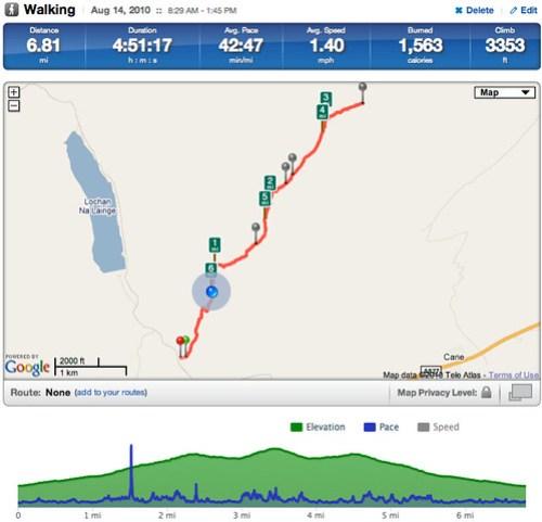 Runkeeper Summary