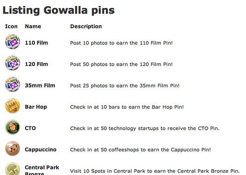 Gowalla pins