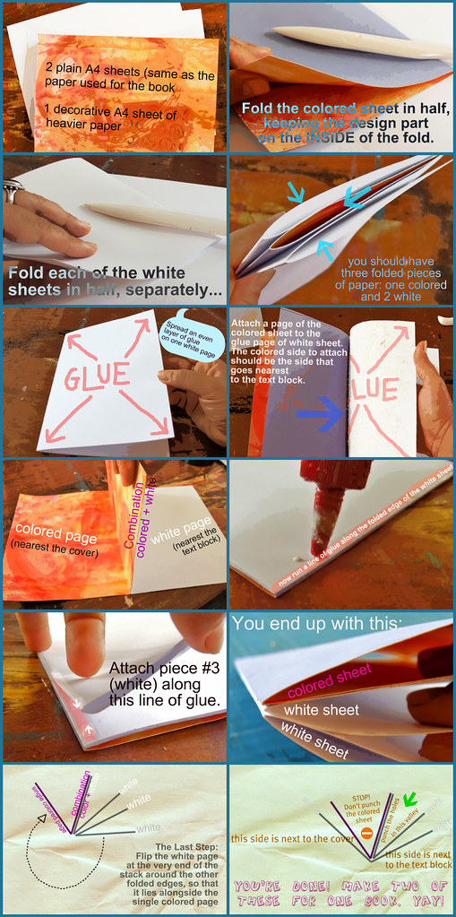 Tutorial collage:: making 'Made' endpapers