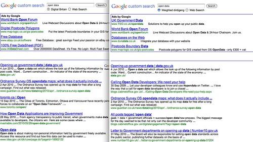 Custom search - Digital Britain