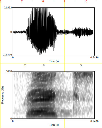 "An analysis of the female voice by Praat - The speech signal of the word ""Rex"""