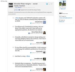 Washington Post Storify