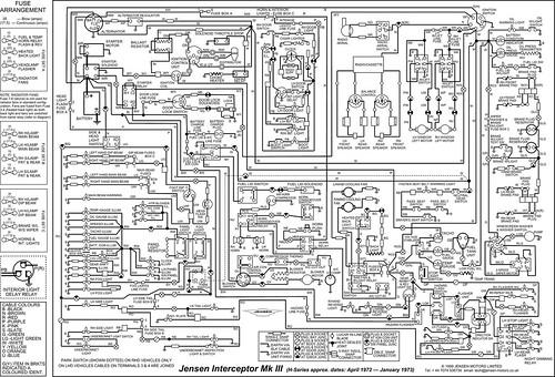 jensen interceptor iii hseries wiring diagram  a photo on