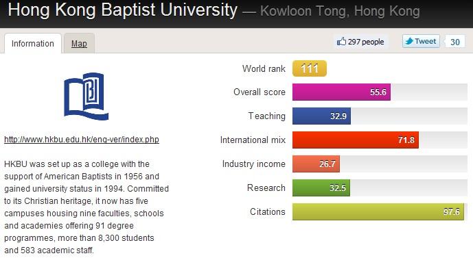 hkbu ranking