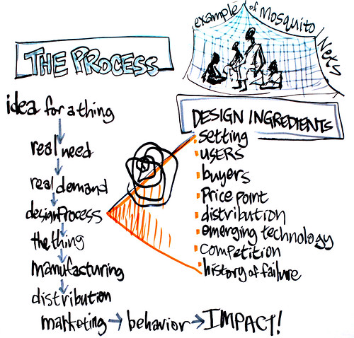 Kevin Starr, Designing for Impact