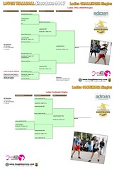 Lough Wallball Showdown Draws 25072017.xlsb
