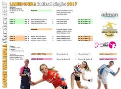 Lough Wallball Showdown 2017 Draws.xlsx