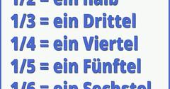 """Keine ganze Zahl? Dann ist es ein Bruch! So heißen die Brüche im Deutschen: • <a style=""""font-size:0.8em;"""" href=""""http://www.flickr.com/photos/42554185@N00/36713221820/"""" target=""""_blank"""">View on Flickr</a>"""