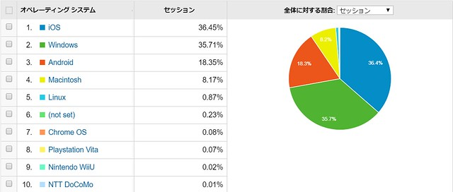 screencapture-analytics-google-analytics-web-1503147701266