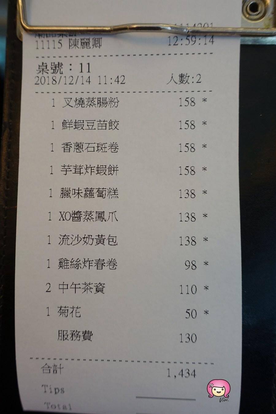 [台北美食]忠孝敦化站│神旺大飯店-潮品集.潮洲菜~港式飲茶精緻點心 @VIVIYU小世界