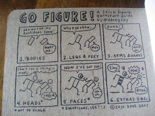 Visual Note-Taking 101 Scout Book: Dave's Figures Tutorial