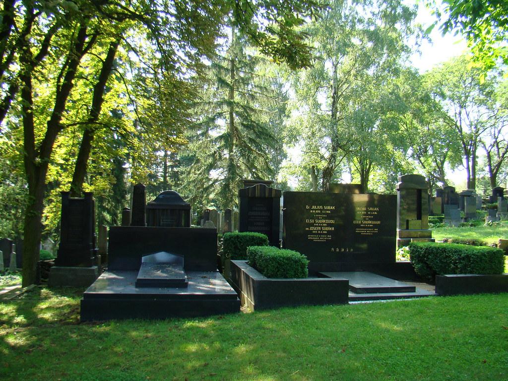 Cementerio Judio Trebic Chequia 22
