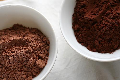The caffeine content of cocoa powder