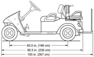 EZGo RXV Diagram  Side View | Diagram of EzGo RXV