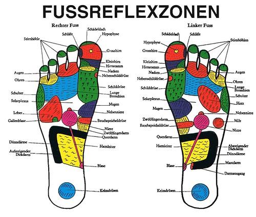 Fußreflexzonenmassage Wehen