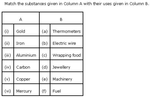 goa-board-class-8-solutions-for-science-materials-metals-and-non-metals-3