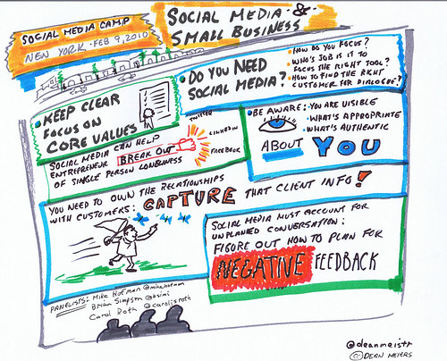 The affect of social media on small businesses.