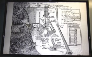 Schematic diagram of Hoover Dam, power plant and penstocks