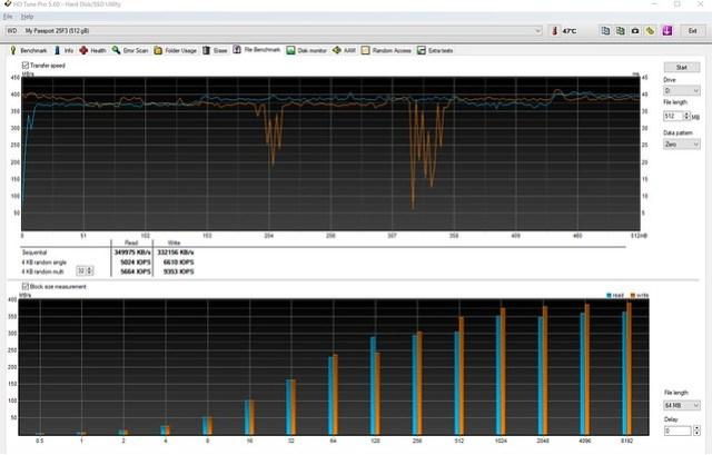 ผลการทดสอบ Disk Benchmark ด้วย HD Tune Pro