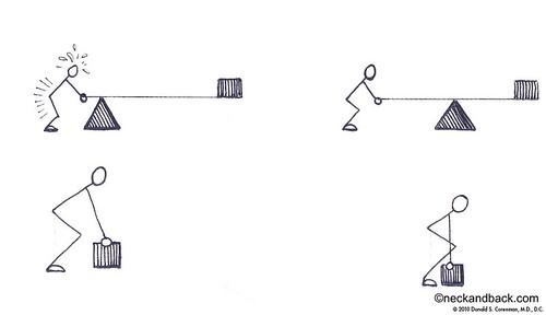 Proper Lift Techniques   Donald Corenman, MD   Colorado Spine Surgery