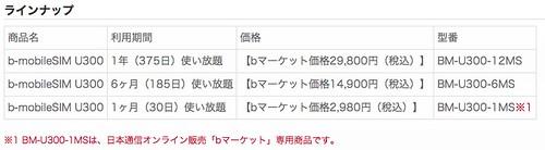b-mobile price