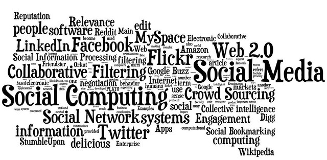 social media, social networking, social computing tag cloud (#4)