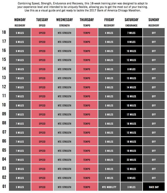 Plan entrenamiento Maratón de Chicago
