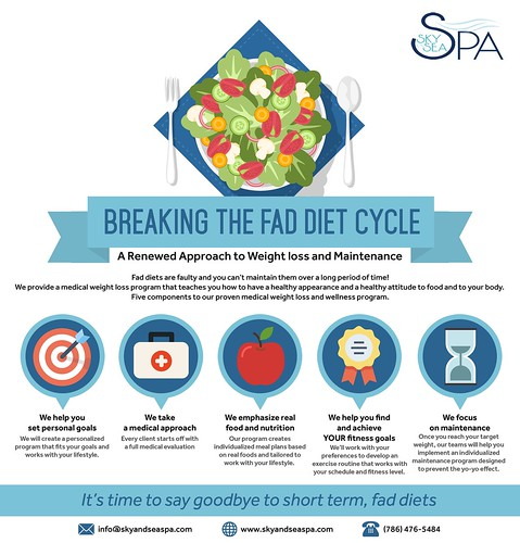 Breaking the Fad Diet Cycle: A Renewed Approach to Weight Loss and Maintenance