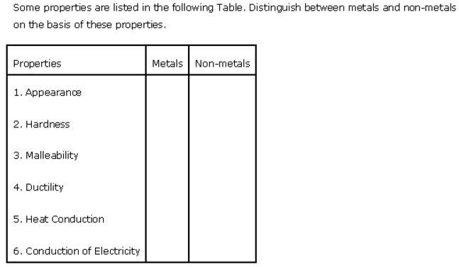 goa-board-class-8-solutions-for-science-materials-metals-and-non-metals--1
