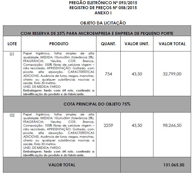 Licitação de mais de 190 mil rolos de papel higiênico foi aprovada pela prefeitura 3