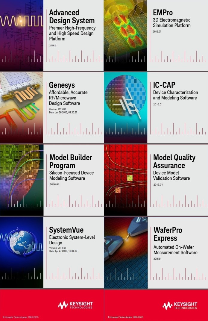 Keysight Suite 2015-2016 (ADS-EMPro-Wafer-Pro-ICAP-SystemVue-MBP-MQA)