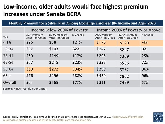 aca-replacement-plans-and-the-individual-market-2-1024