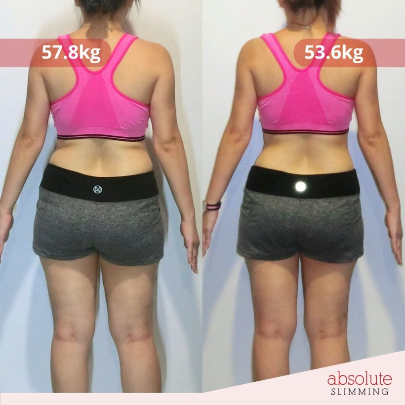 Absolute Slimming Review