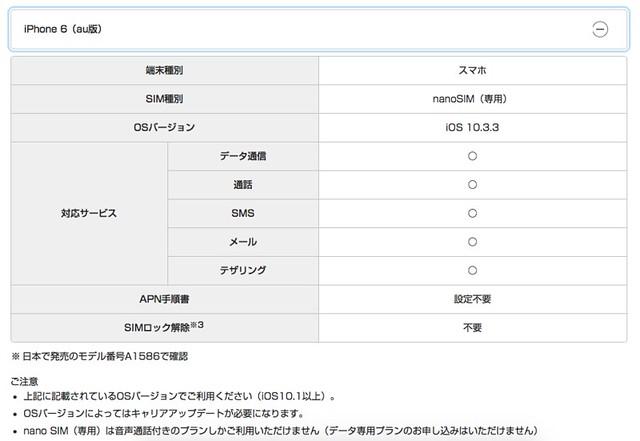 UQモバイル iPhone6