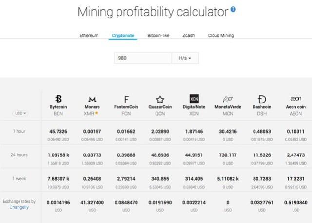Calculadora de ganancias de MinerGate