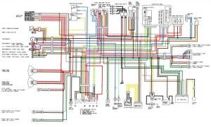 ZXR 400 L1L4 UK Full Colour Wiring  Race Loom Mods  www