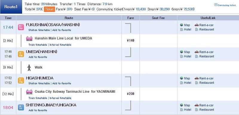 2 Hari Keliling Osaka - Rute Kereta 5