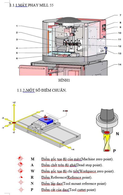 Tìm hiểu máy CNC EMCO MILL 155