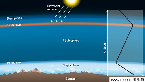 earth_stratosphere_896_511