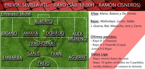 Once Sevilla Rayo