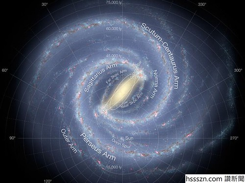 milky-way-galaxy_760_570