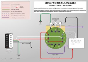4PDT Blower Switch for Guitar | Stratamania's Music Blog