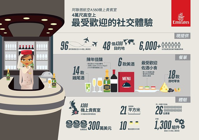 Infographic _ 9 years of onboard lounge