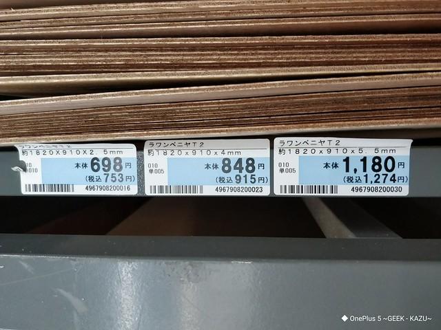 ベニヤ板の価格 (1)