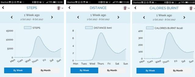 POSB Smart Buddy Watch Fitness Tracker