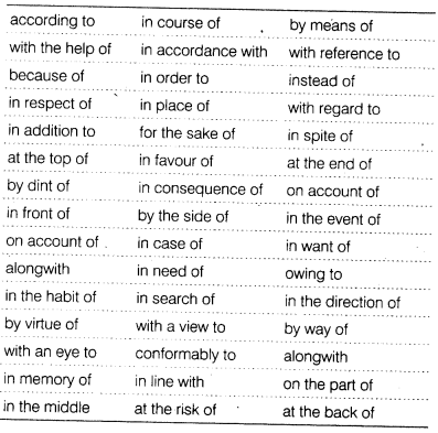 cbse-class-8-english-grammar-preposition-3