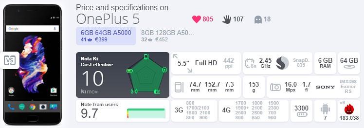 9,OnePlus 5(6GB,64GB,A5000)