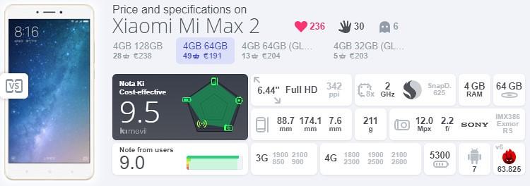 17,Xiaomi Mi Max 2 6GB (4GB,64GB)