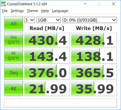 ความเร็วในการเขียนอ่านของ SanDisk Ultra 3D SSD