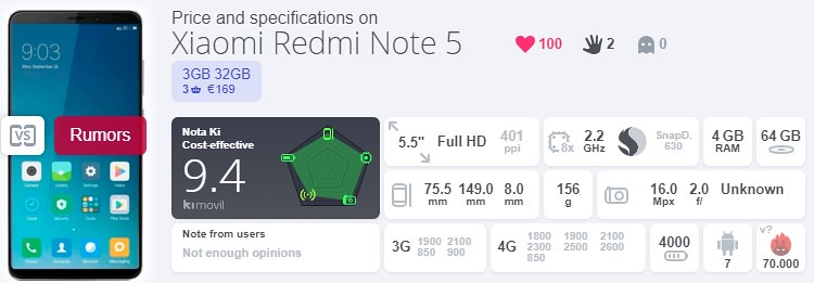 13,Xiaomi Redmi Note 5 (3GB,32GB)
